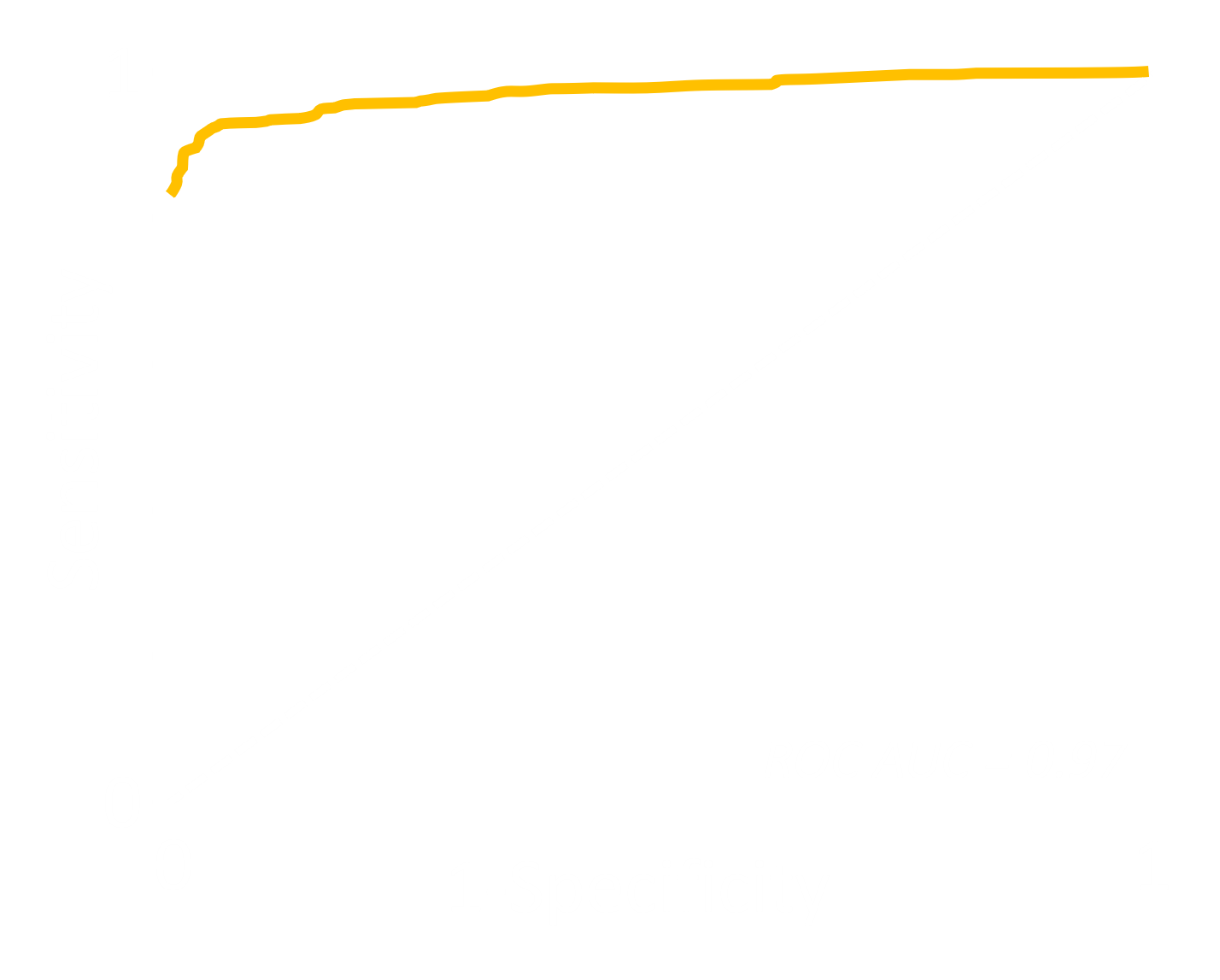 rocCurve.png